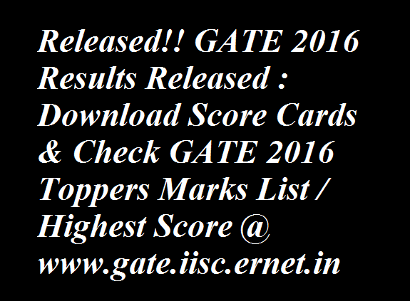 GATE 2016 Results