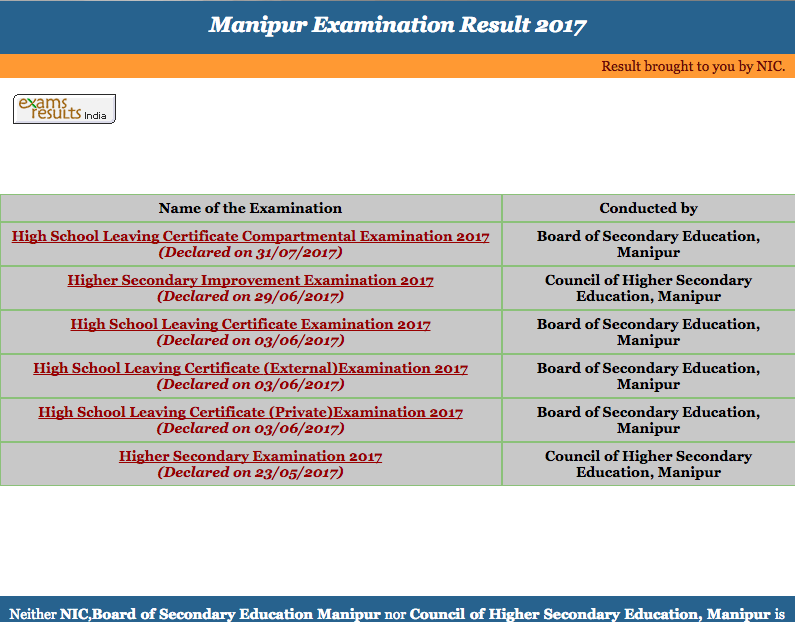 BSE Manipur HSLC Class 10 Compartment Exam 2017 Results out; Visit bsem