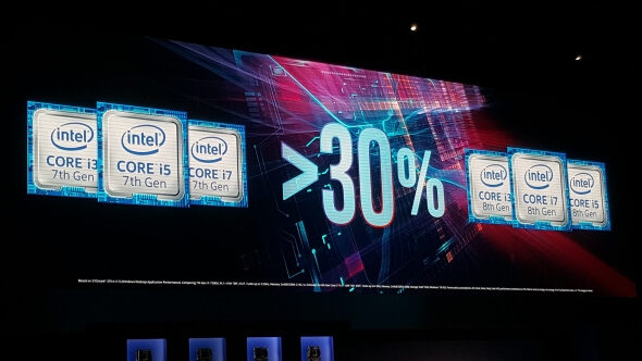 Intel 8th generation processor