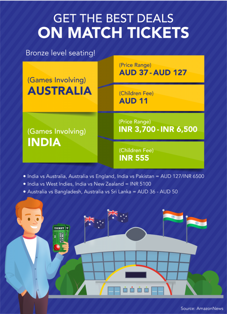Best Ticket Rates for your Intense Cricket Games