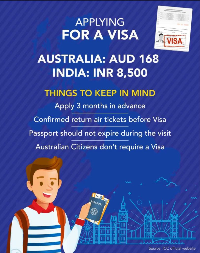Get your Visa at the Earliest; Don't Miss a Single Contest