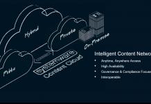 Benefits of Hybrid IT Infrastructure Management