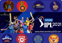What Were The Highlights Of The 2021 IPL Auction
