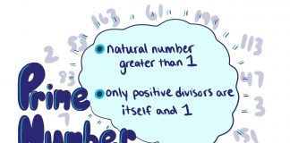 Prime Numbers - Definition, Facts & Examples